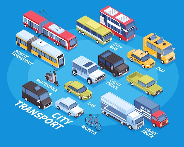 City transport isometric with car truck bicycle taxi bus motorbike Free Vector