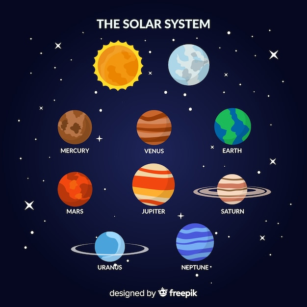 Classic solar system scheme with flat deisgn Free Vector