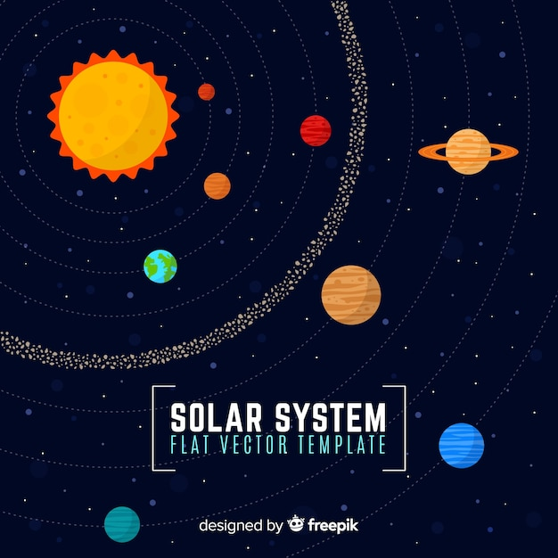 Classic solar system scheme with flat design Free Vector