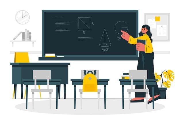 教室の概念図 無料ベクター