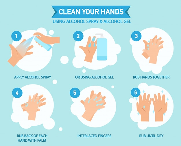 Clean your hands, using alcohol spray and alcohol gel infographic ,vector illustration. Premium Vector