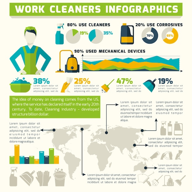cleaning-infographics-set_1284-4745.jpg