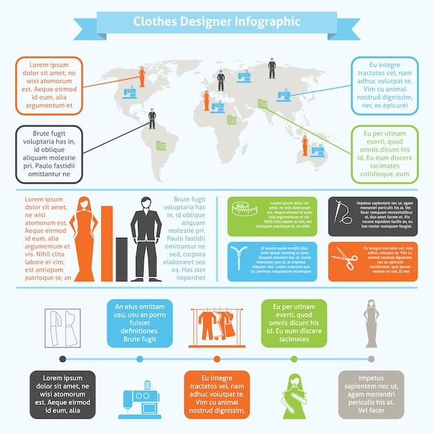 Clothes designer infographic set Free Vector