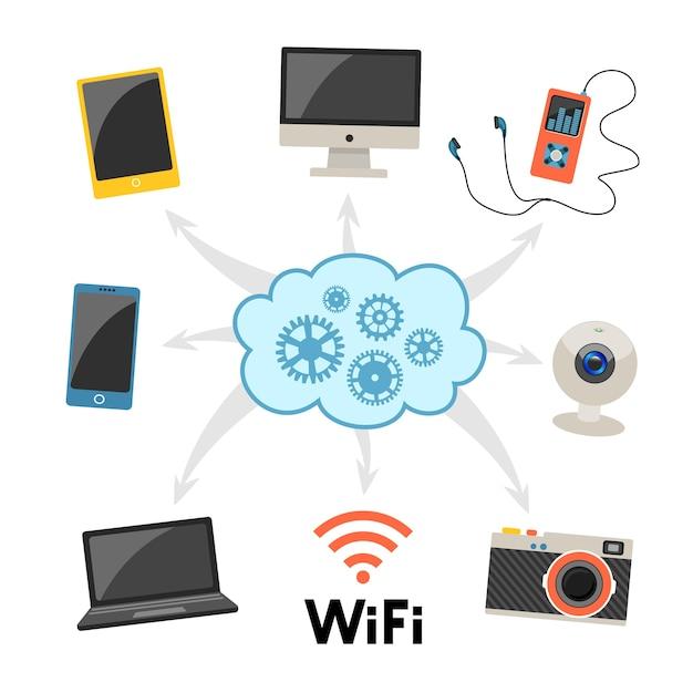 中央のクラウドストレージデータベースにリンクされたラップトップデスクトップタブレットmp3プレーヤーのウェブサイトとwifiアイコンベクトルを備えた携帯電話を示すクラウドコンピューティングとネットワーキングのインフォグラフィック 無料ベクター