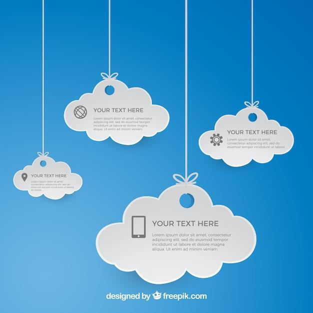 Висячие cloud computing шаблон Бесплатные векторы
