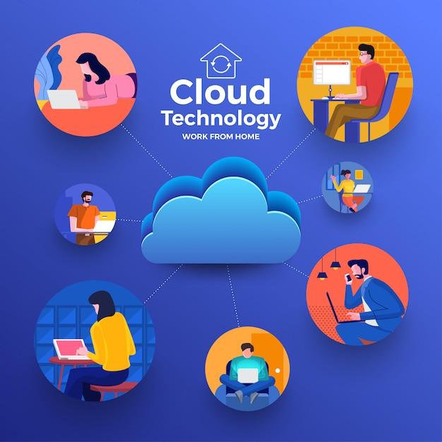 Cloud computiong для работы из дома Premium векторы