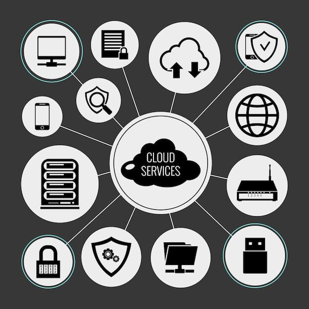 Cloud services concept Free Vector
