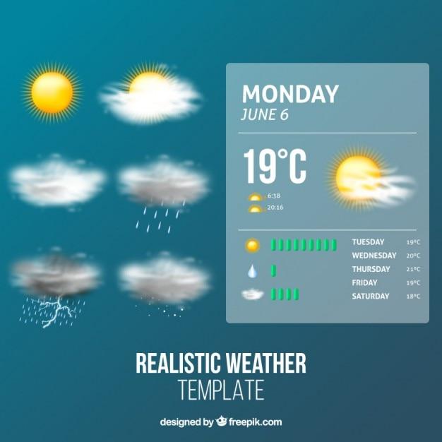 Cloudy monday