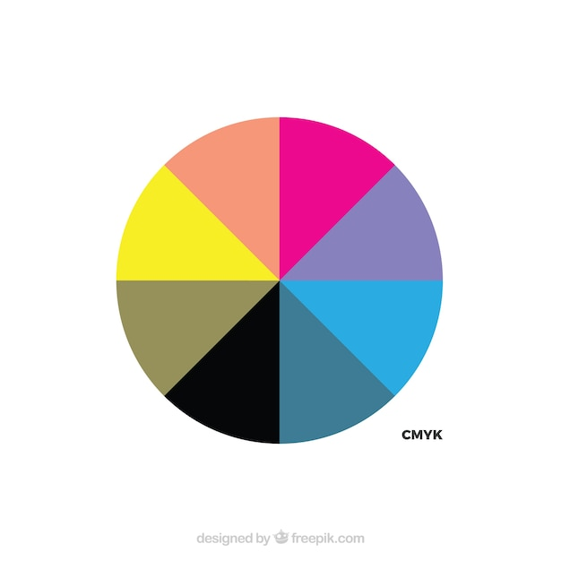 Cmyk colors Free Vector