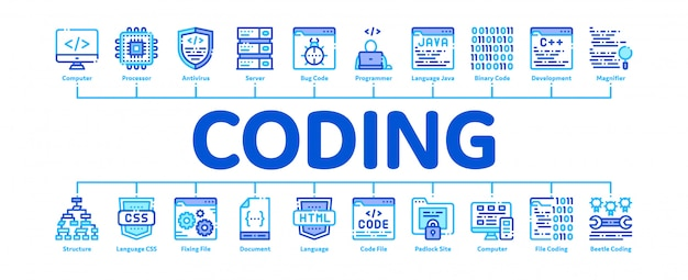 Coding system banner Premium Vector