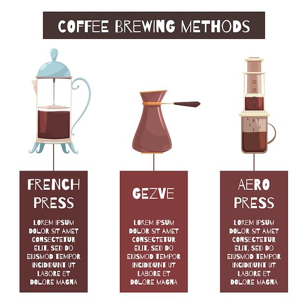 Coffee brewing methods Free Vector