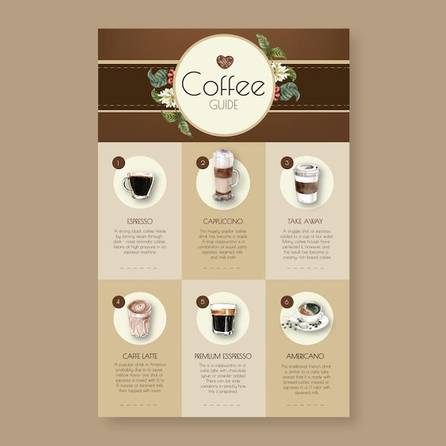 Coffee cup type, americano, cappuccino, espresso menu, infographic watercolor illustration Free Vector