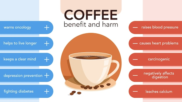 Premium Vector | Coffee drinks pros and cons infographic. drinking coffee  effect and consequence. illustration