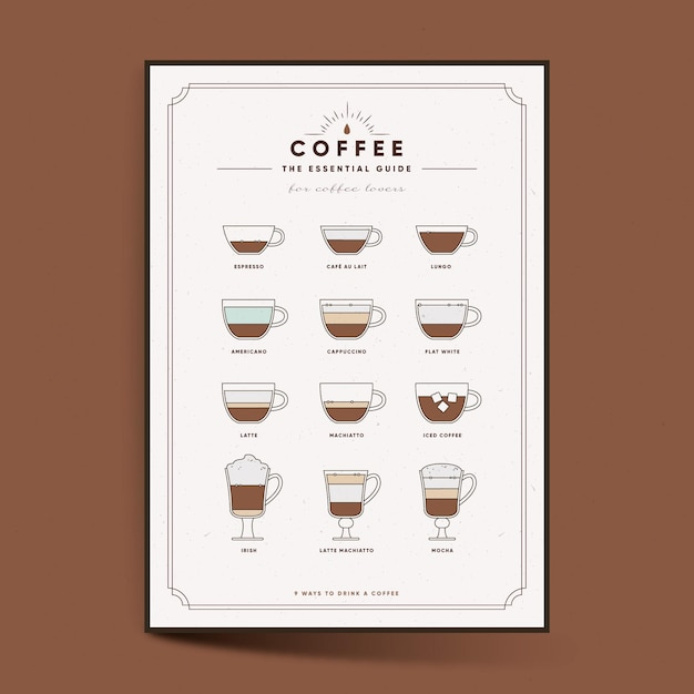 Coffee guide poster concept Free Vector