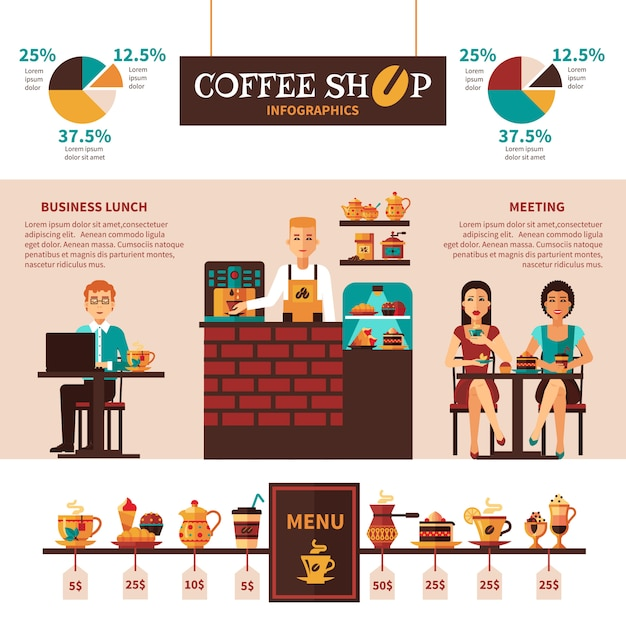 Coffee shop menu infographic banner Free Vector