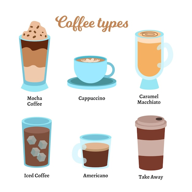 Coffee types collection Free Vector
