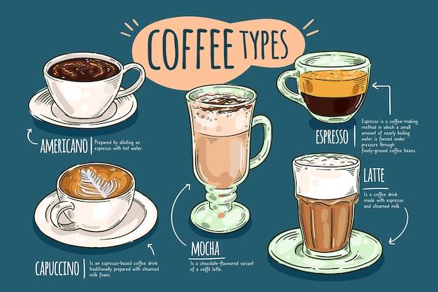 커피 종류 모음 무료 벡터
