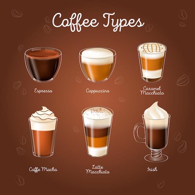 Концепция типов кофе Бесплатные векторы