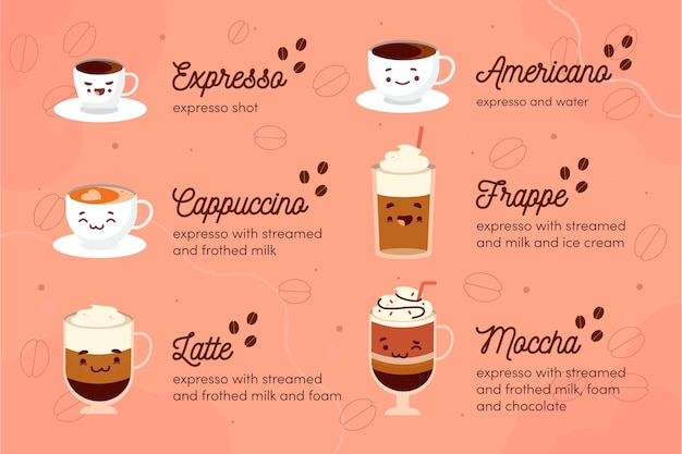 Coffee types Free Vector