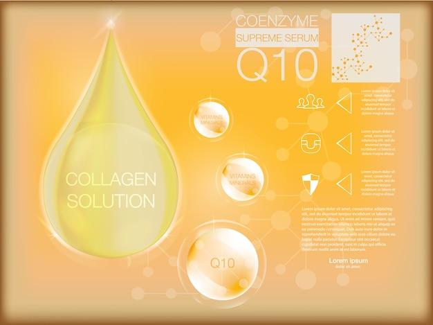抽象的な背景のコラーゲン、最高のコラーゲンオイルドロップ、化粧品ソリューション、 Premiumベクター