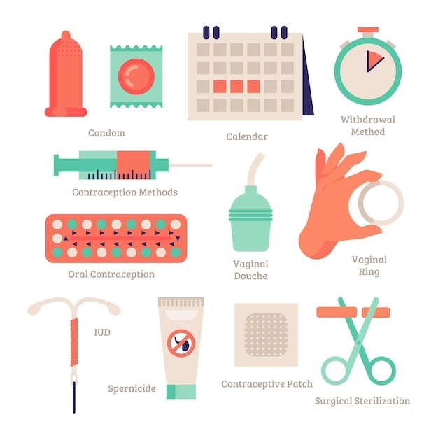 Collection of contraception methods Free Vector