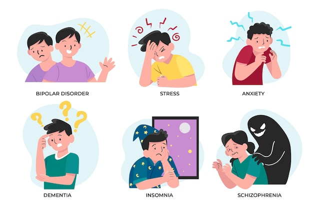 Collection of different mental disorders Free Vector