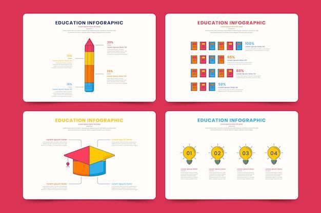 Raccolta di infografica di educazione Vettore gratuito