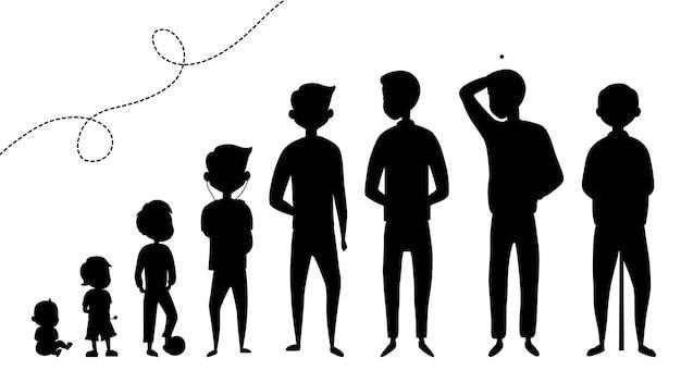 Коллекция мужского возраста черные силуэты. развитие мужчин от ребенка до пожилого возраста. Premium векторы
