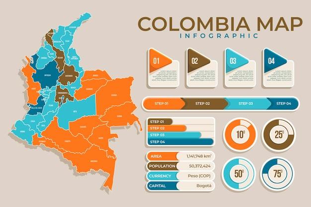 평면 디자인에 콜롬비아지도 Infographic 프리미엄 벡터