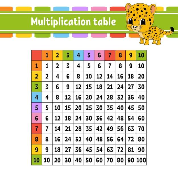 Color square multiplication table. Premium Vector