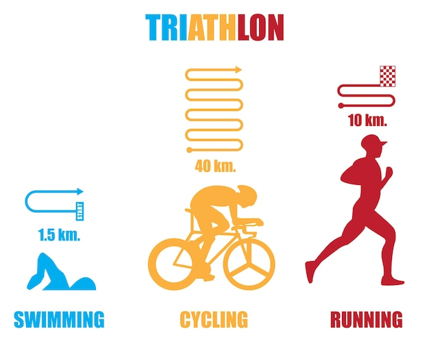 Color symbol triathlon on a white background. swimming, cycling, running Premium Vector