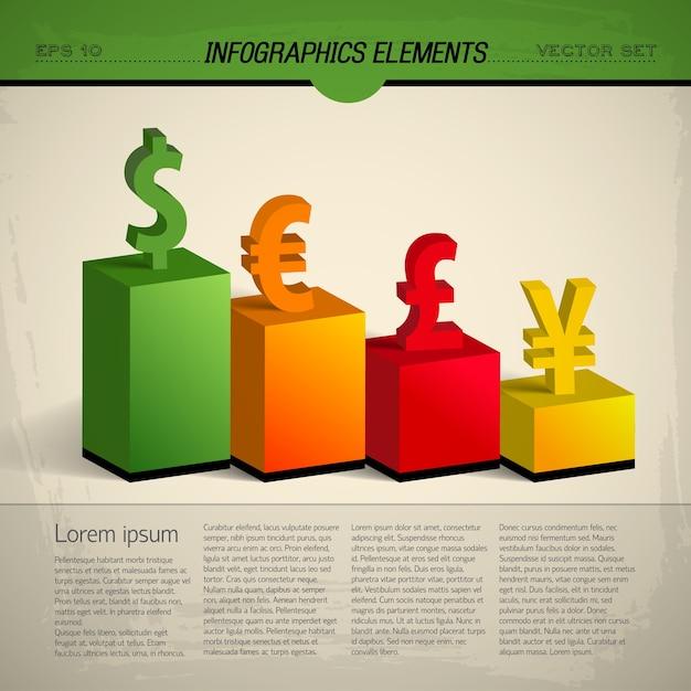色付きの通貨のインフォグラフィック異なる通貨の相互の比率とその人気 無料ベクター