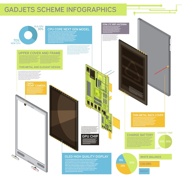 Colored gadgets scheme infographics with upper cover and frame charge battery gpu chip and others descriptions vector illustration Free Vector