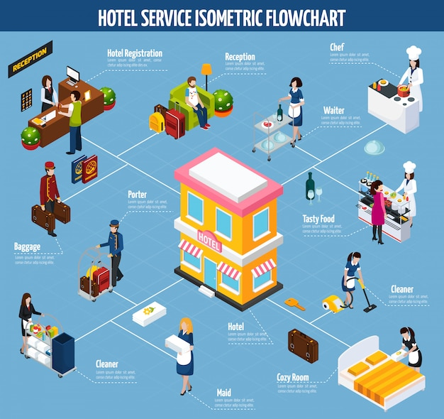 Colored hotel service isometric flowchart Free Vector