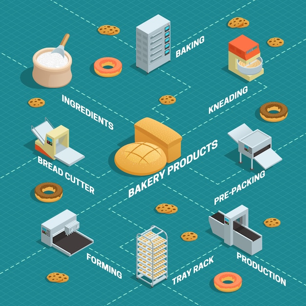 Colored infographic of bakery factory Free Vector