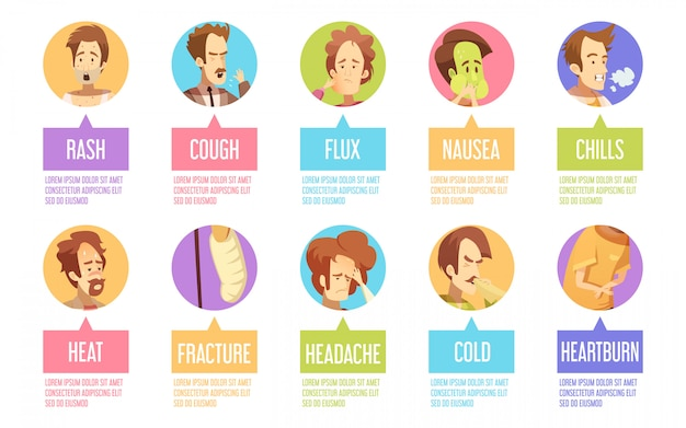 Colored and isolated cartoon sickness man icon set with cold headache chills flux rash descriptions Free Vector