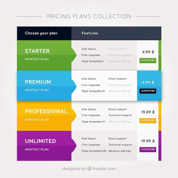 Цветные баннеры цен на плоский дизайн Бесплатные векторы
