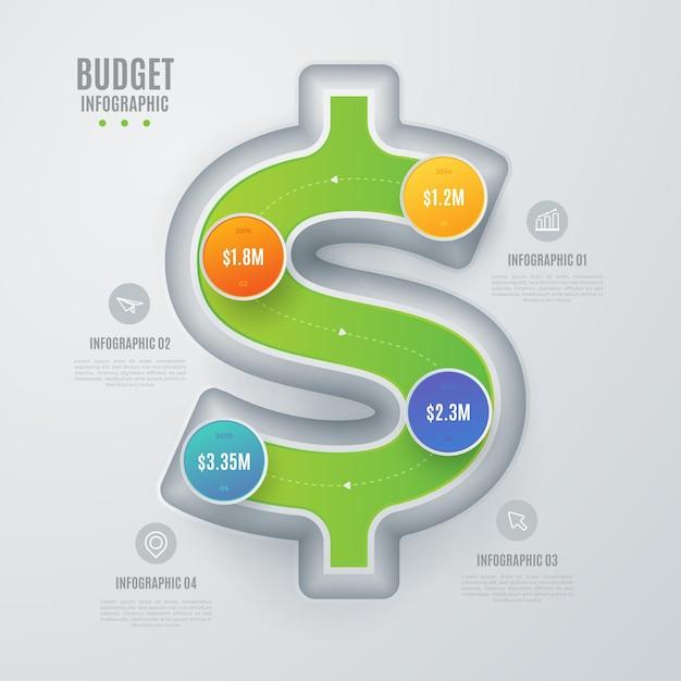 Красочный бюджет инфографики с деталями Бесплатные векторы