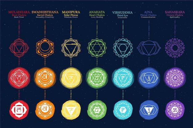 Colorful chakras set concept Free Vector