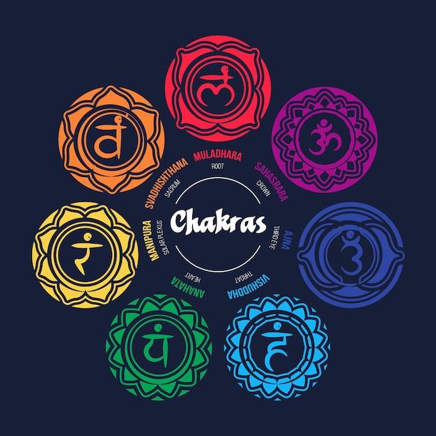 Colorful chakras set Free Vector
