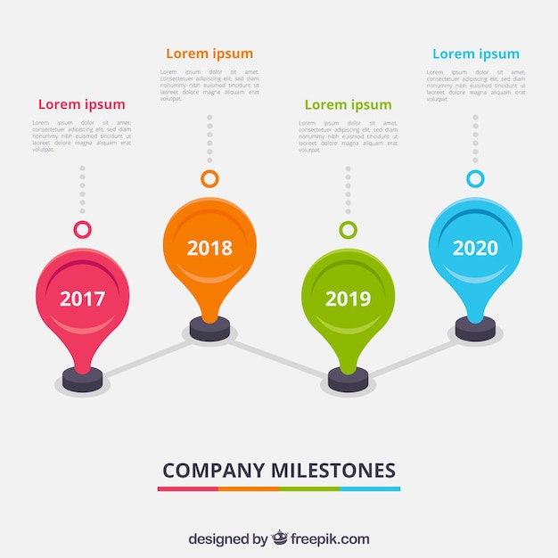 Colorful company time line