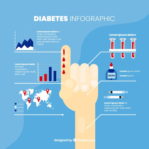 Colorful diabetes infographic with flat design Free Vector