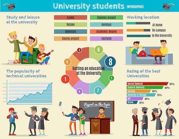 다채로운 교육 infographic 개념 무료 벡터
