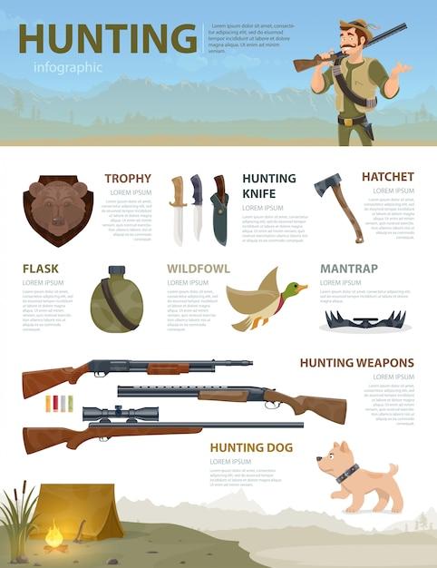 Красочная концепция охоты инфографики Бесплатные векторы