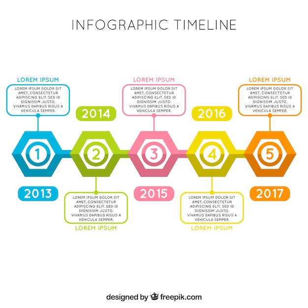 Colorful infographic timeline design