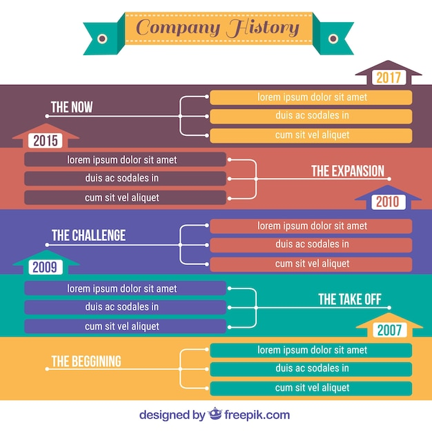 Colorful infographic with company evolution