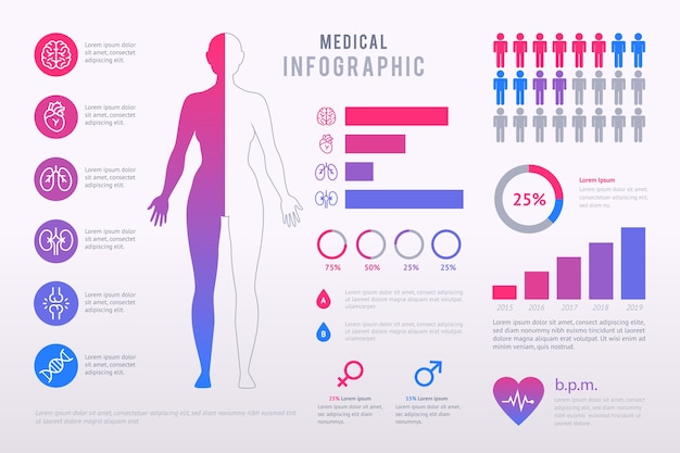 Colorful medical infographic pack Free Vector