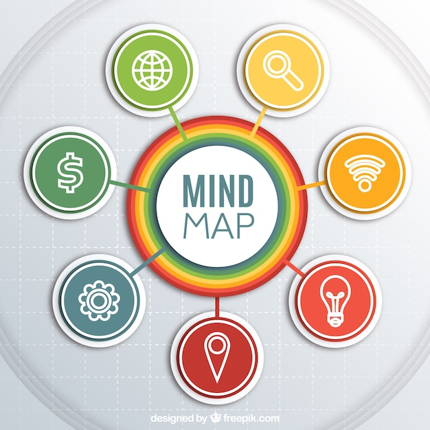 Colorful mindmap template vector free download colorful mindmap template free vector pronofoot35fo Image collections