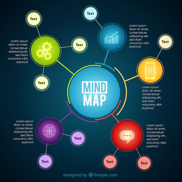 Colorful mindmap with modern style Free Vector