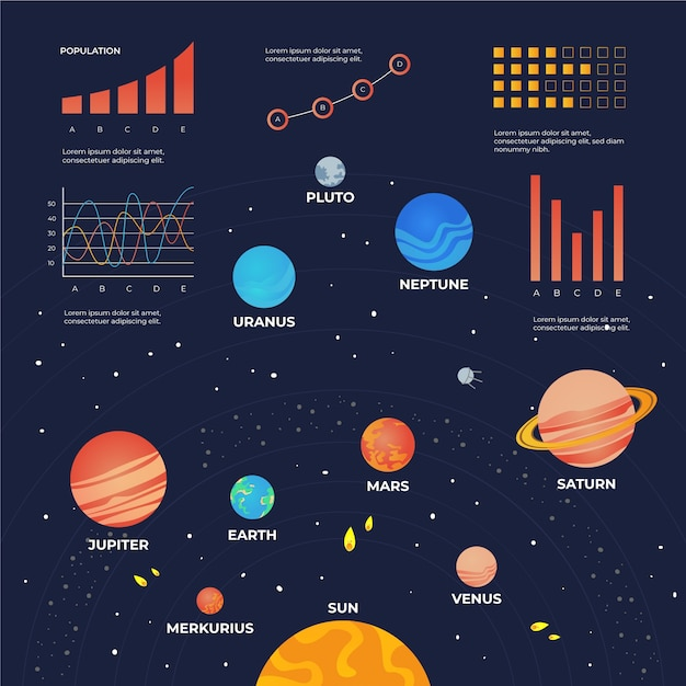 Colorful solar system infographic template Free Vector